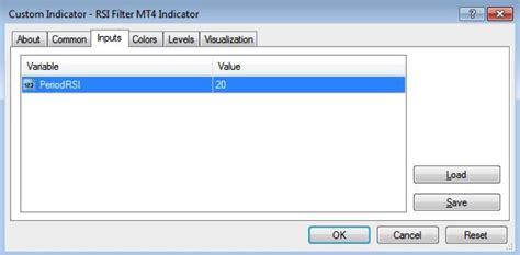 best rsi settings rsi filter mt4 indicator free mt4 indicator
