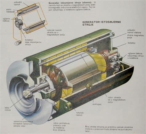 dioda dinamo genset dioda dinamo genset 28 images cara membuat generator dc alternator 3 phasa bagian 1 membuat