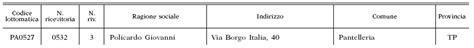 ufficio tasse automobilistiche regione cania gurs parte i n 29 2006