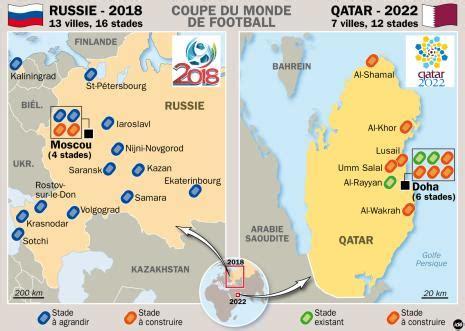 la coupe du monde en russie en 2018 au qatar en 2022