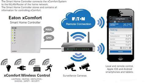 eaton x comfort xcomfort smart home controller hjem lys