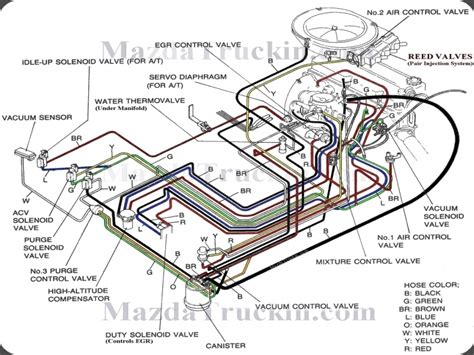 wiring distributor 1990 mazda 323 wiring forums