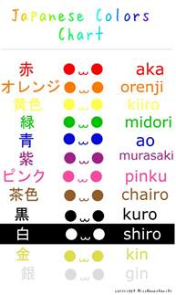 japanese color names colors in japanese i knew most of these from kuroko no