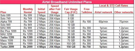unique unlimited plans for home 2 airtel