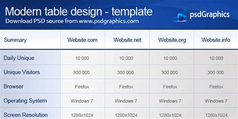 Modern Table Design Psd And Html Template Inspiration Graphic Html Table Template Personal Html Table Template