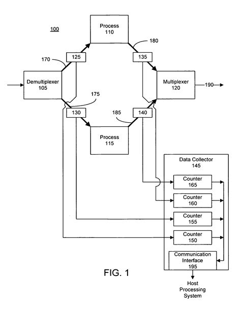 integrated circuits were used in which spacecraft patent us8214694 lightweight probe and data collection within an integrated circuit