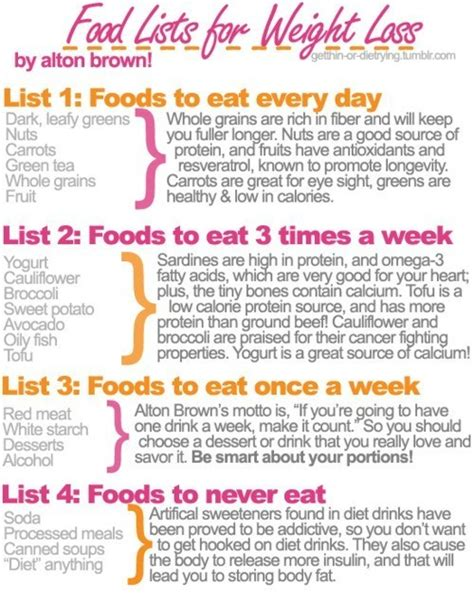 printable grocery list for weight loss food list for weight loss positivemed
