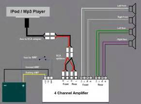 2 channel amp wiring diagram wiring diagram schematic