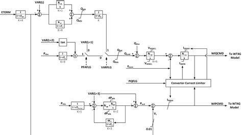 rth3100c wiring diagram 28 images how wire a honeywell