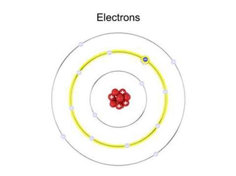electron from beginner to pro learn to build cross platform desktop applications using github s electron books what are electrons and excitation