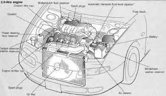 mazda xedos 2 0 litre engine compartment diagram circuit wiring diagrams