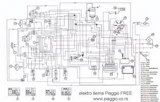 piaggio nrg mc3 wiring problem motorcycle news forum mcn