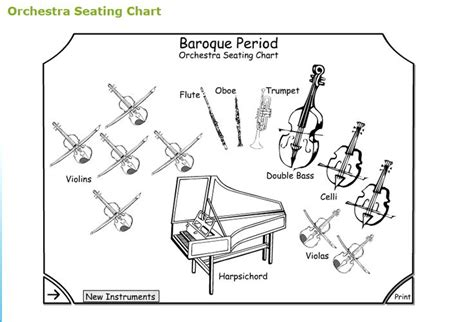 printable music lesson plans instruments of the orchestra baroque orchestra seating plan print off music class