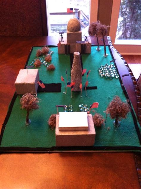 protein 7th grade 7th grade science project cell city of washington dc