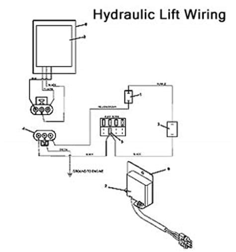heavy duty truck wiring diagrams heavy free engine image