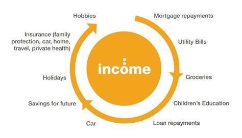 Income Search Income Driverlayer Search Engine