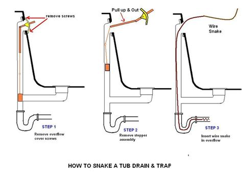 bathtub drain problems 67 best images about bathroom plumbing on pinterest