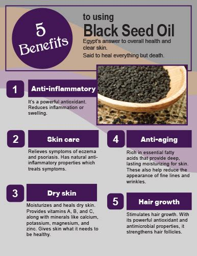 Black Cumin Seed And Liver Detox by Melas Tips Chaal Boutique Ankh L Lc