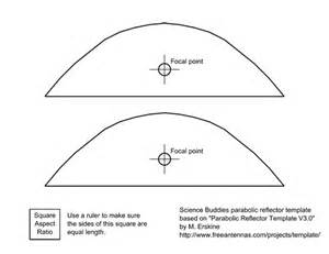 dish cylindrical parabolic template the point of a parabola focusing signals for a better
