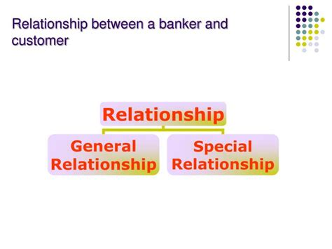 Relationship Banker by Ppt Chapter Three Powerpoint Presentation Id 6418237