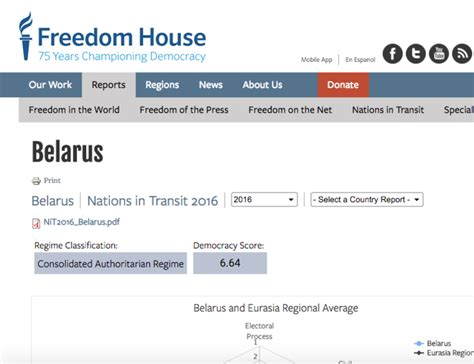 freedom house ratings freedom house ratings 28 images part 1 iran v other