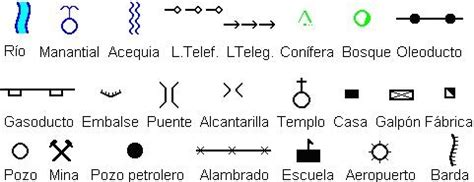 imagenes de simbolos geograficos unidad 08 tovepet
