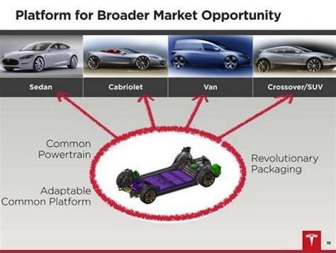 Tesla Platform De Suv Tesla Wordt 9 Februari Onthuld Model X Groen7