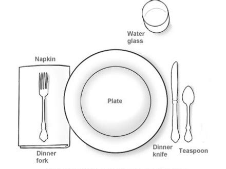 Table Etiquette The Place Setting Rooted In Foods | casual dining room ideas house design inspiration fall