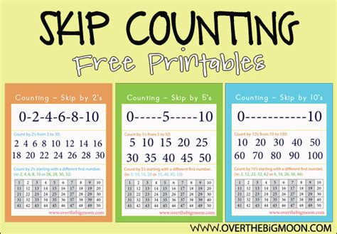 Home Decor Tips And Tricks by Skip Counting Printables