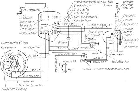 Motorrad Schaltung Leerlauf by Das Mz Forum F 252 R Mz Fahrer Thema Anzeigen Rt 125 3