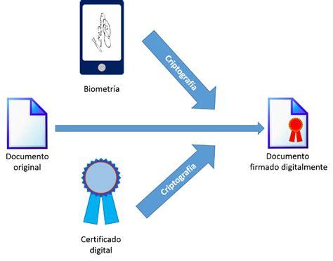 firma digital de documentos certisur elevenpaths blog firma digital de documentos con sealsign