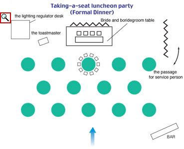 layout of formal banquet formal dinner party courses cooking clarified party
