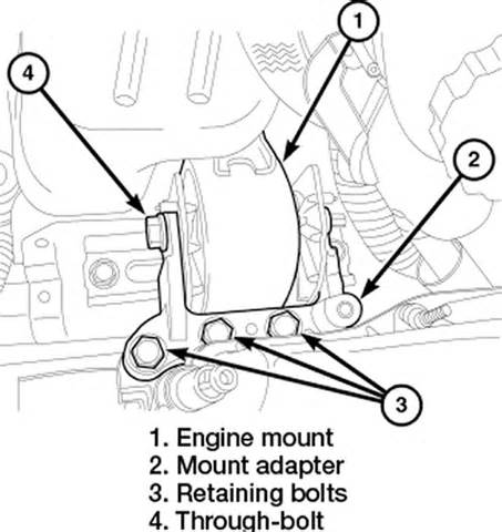 howtorepairguide how to replace engine on 2007 dodge