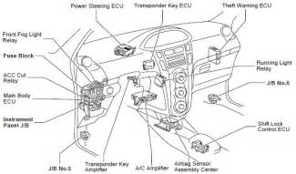 toyota yaris 2007 car wiring diagram 59093 circuit and