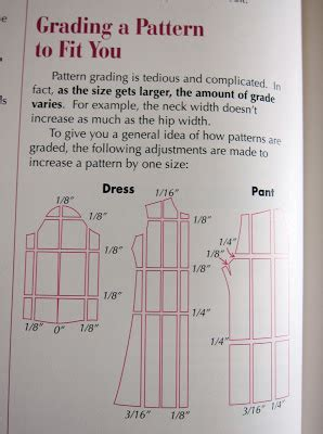 pattern grading for men s clothes pdf male pattern boldness sexy sexy pattern grading