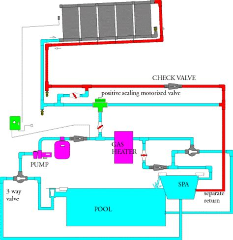 beautiful home plumbing system design ideas interior