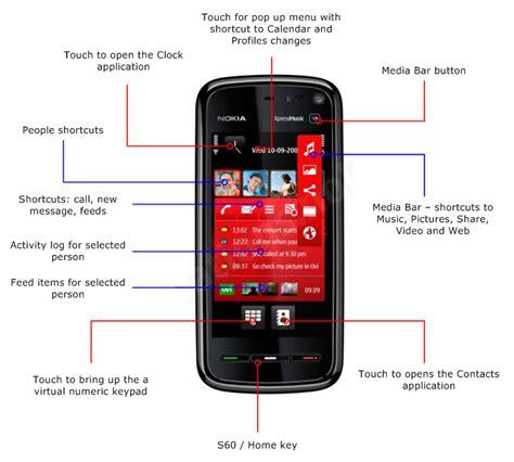 Nokia 5800 Xm Ana BaŞlik