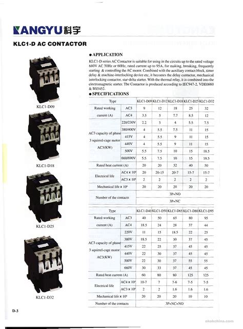 contactor auxiliary contacts wiring diagram components