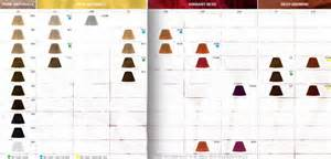 wella koleston color chart wella koleston innosense 60 ml cromozona