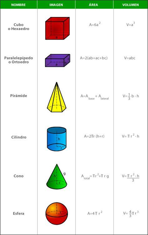 figuras geometricas con volumen cuerpos geom 233 tricos