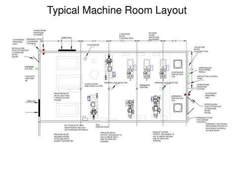 room layout for presentation ppt ammonia awareness training powerpoint presentation