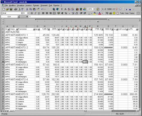 come calcolare i millesimi di un appartamento graphic center tabelle millesimali