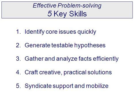 problem solving skills identifying issues the homa