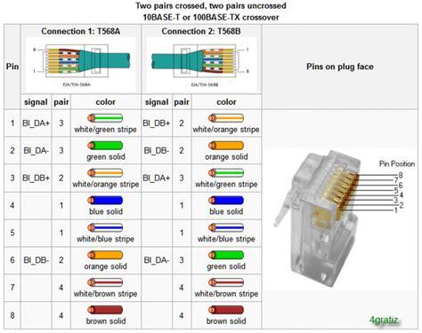 rj45 to rj11 wiring diagram 27 wiring diagram images