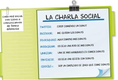 mensajes subliminales informacion entendiendo las redes sociales 191 qu 233 tipo de mensaje