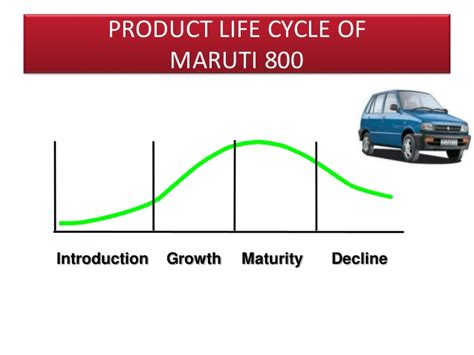 product cycle of maruti suzuki marketing presentation of product concept