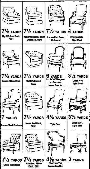 Yardage of fabric to buy to reupholster any chair. I used