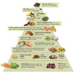 the blessed seed nigella dr weil s anti inflammatory diet using this one for my