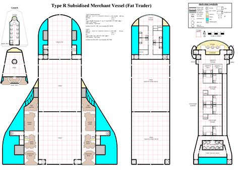 nonexistant layout class small large