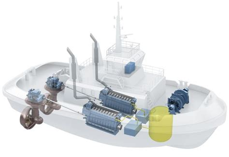 Rolls Royce Mechanical Engineer Lng Powered Tugboat Rolls Royce Marine Will Deliver Highly